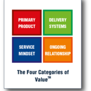 The Four Categories of Value