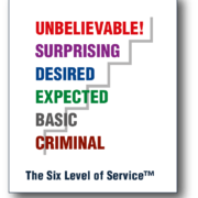 The Six Levels of Service that allow you to measure your customer service quality